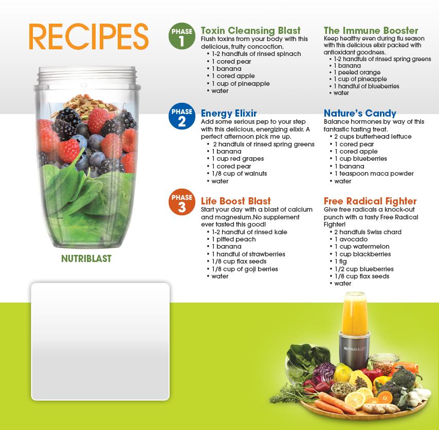 Magic Bullet Healthy Drink Recipes